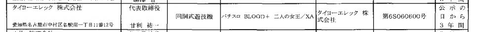 6年ぶりのBLOOD+がパチスロ化/ブラッドプラス二人の女王(タイヨーエレック)検定通過