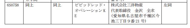 三洋新機種パチスロはTVアニメ/ビビッドレッド・オペレーション検定通過