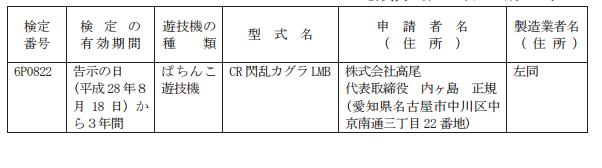 CR閃乱カグラ検定通過/一騎当千に続く『爆乳ハイパーバトル』シリーズ