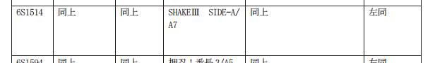 【年明けて検定通過】大都「SHAKE3」のティーザー動画を公開/同機アピール大量獲得はどうなるのか?