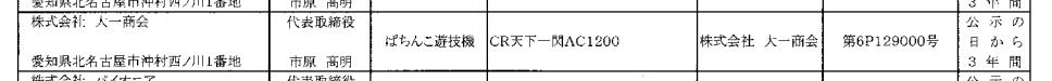 天下一閃別スペックが検定通過/一発台の評価如何に「CR天下一閃AC1200」確認