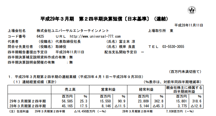 ユニバーサル社決算短信は増収増益/売上高はプラス約114億円 営業利益はプラス約74億円