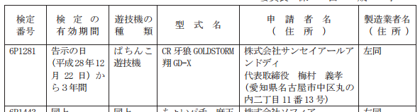 牙狼GOLDSTORM翔検定通過/劇場用長編特撮映画作品・テレビドラマ作品