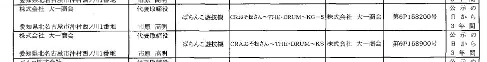 【別スペック検定通過】CRAおそ松さん検定通過/パチスロ版おそ松さんに続き