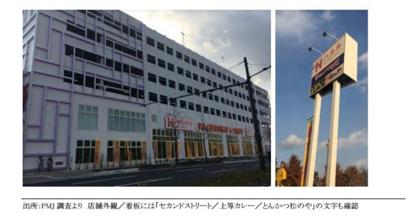 パチンコホールの通路から「セカンドストリート」大阪グランド事例を配信