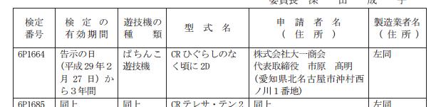 【速報】CRひぐらしのなく頃に「2」検定通過/初代ひぐらしの実績も掲載
