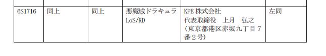 KPEから「パチスロ悪魔城ドラキュラLos」検定通過/前作はほとんど残っておらず