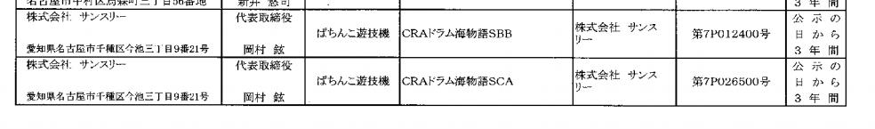 機種名に「ドラム」海物語シリーズに初めての試み/CRドラム海物語シリーズ検定通過