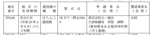 切り良い出玉?天下一閃シリーズに新スペック「AC3000」検定通過を確認