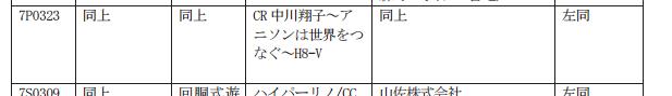 【速報】中川翔子パチンコ化/CR中川翔子〜アニソンは世界をつなぐ〜H8−Vニューギンから