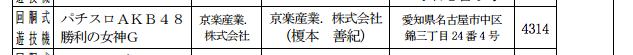 AKBシリーズ3作目の新作パチスロ「パチスロAKB48勝利の女神」検定通過