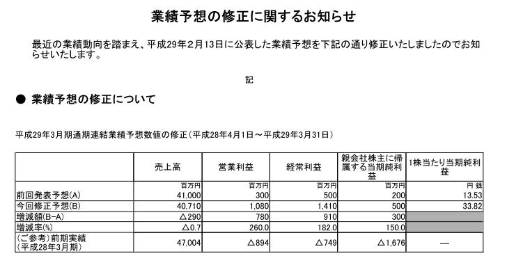 ダイコク電機さん業績予想 売上高マイナス2億9000万円/利益部門プラス7億8000万円