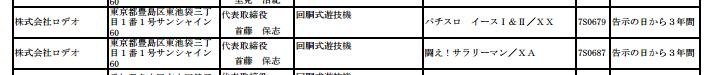 ロデオから一挙2機種検定通過「パチスロイース1&2」「闘え!サラリーマン」確認