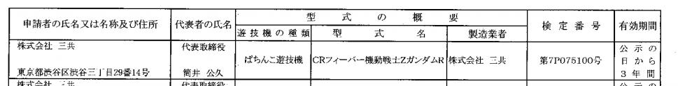 今度はパチンコ版/三共さんから「CRフィーバー機動戦士ZガンダムR」が検定通過