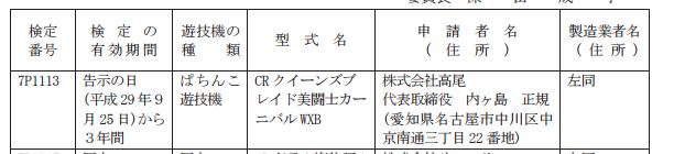エンディング曲「CRクイーンズブレイド美闘士カーニバル」検定通過/高尾