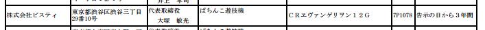 【演出動画を追加】エヴァシリーズ最新作検定通過を確認「CRヱヴァンゲリヲン12」