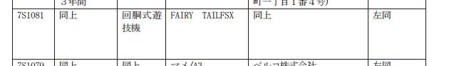 累計発行部数6000万部以上「フェアリーテイル」検定通過/RAVEに続く真島ヒロ作品