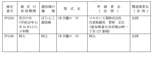 マルホンから「CR天龍∞シリーズ」検定通過/カイジの沼のような役物